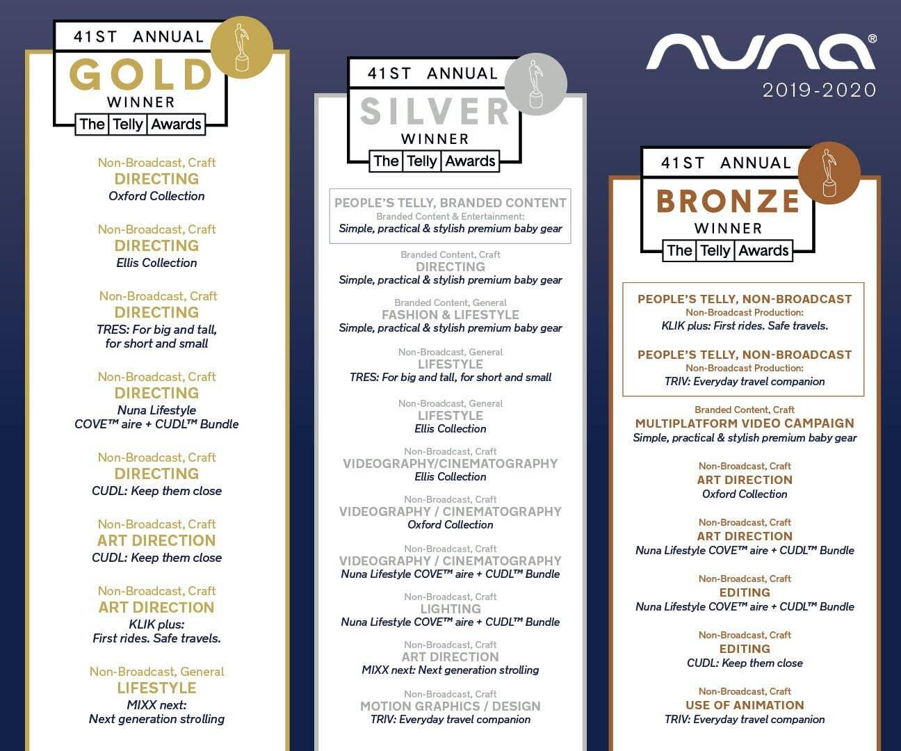 Nuna 2020 Telly Awards Winners List